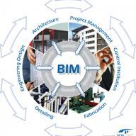 «Мемсараптама» РМК аясында BIM технологияларын пайдалану бойынша бағытталған оқыту курсы